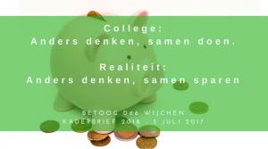 kaderbrief d66 wijchen sparen